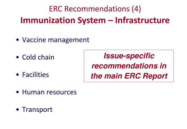 ERC Recommendations (4)