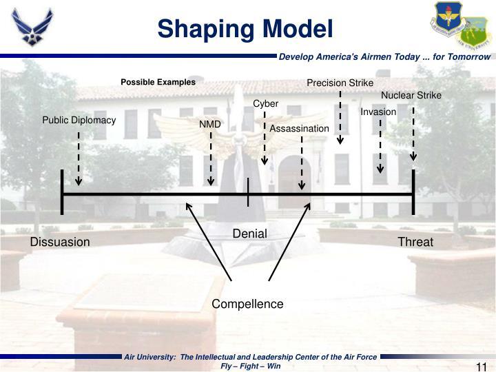 Shaping Model