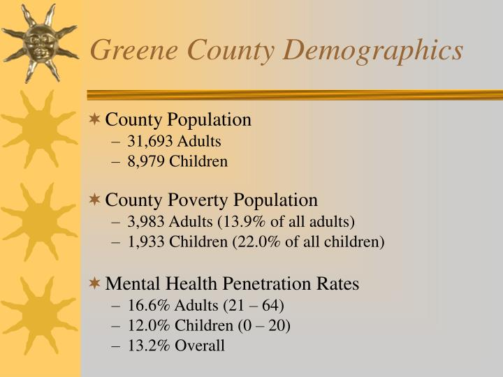 Greene County Demographics