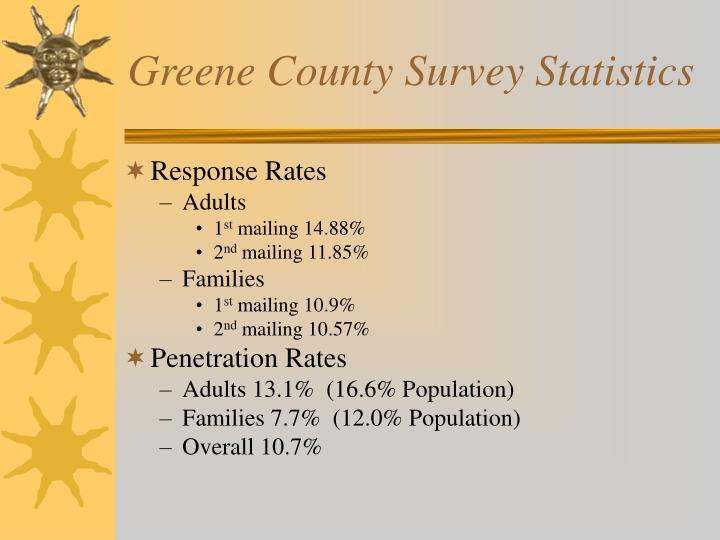 Greene County Survey Statistics