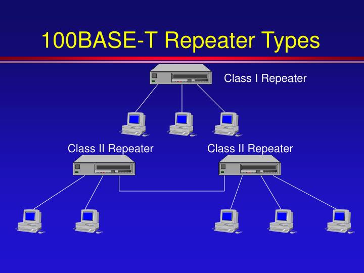 100BASE-T Repeater Types