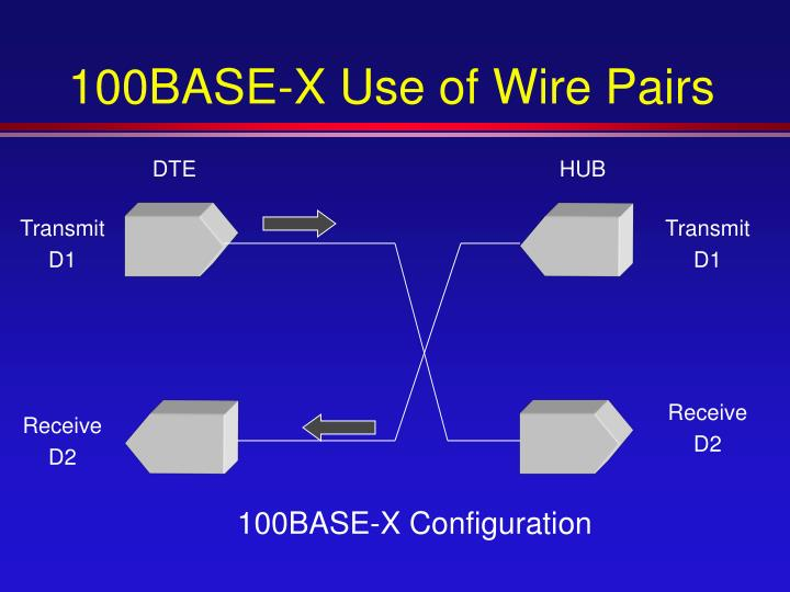 100BASE-X Use of Wire Pairs
