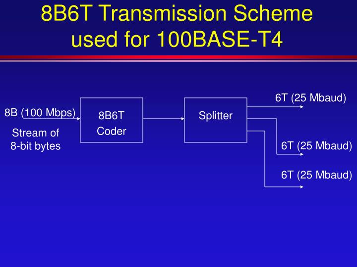 8B6T Transmission Scheme