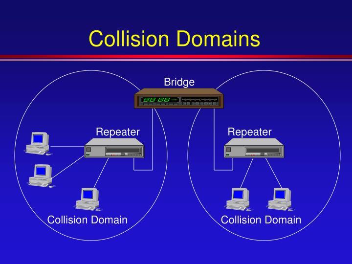 Collision Domains