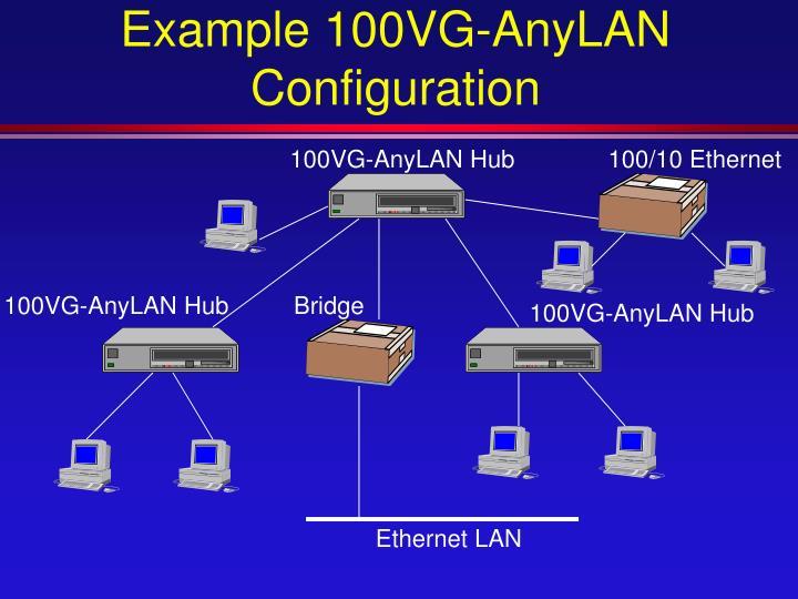Example 100VG-AnyLAN Configuration
