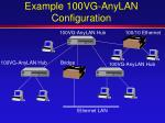 example 100vg anylan configuration