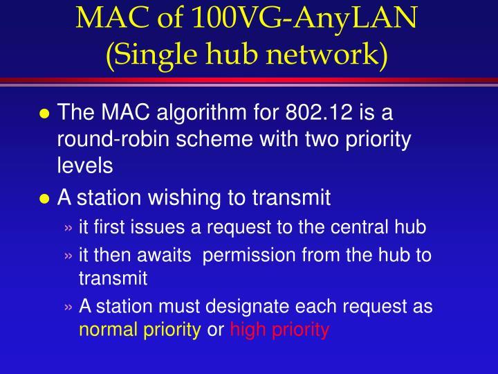 MAC of 100VG-AnyLAN