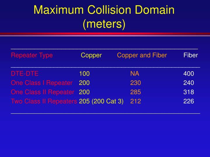 Maximum Collision Domain (meters)