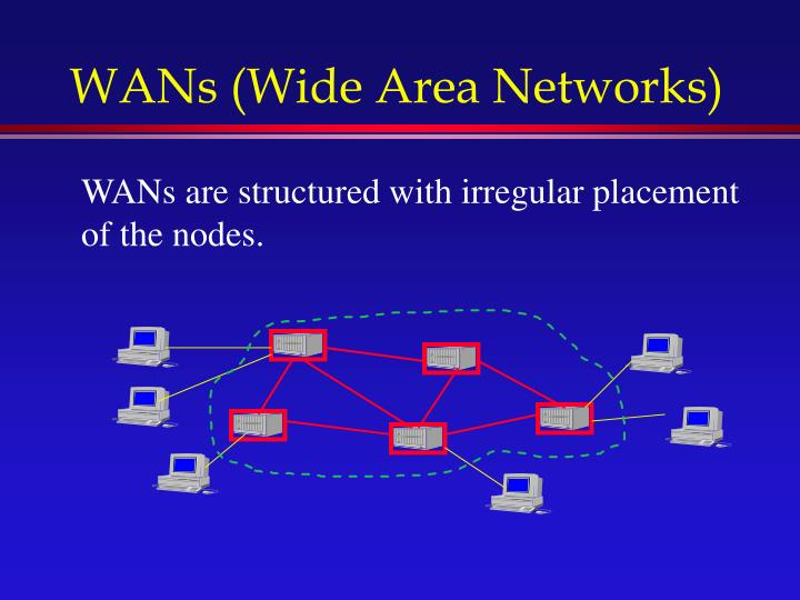 WANs (Wide Area Networks)
