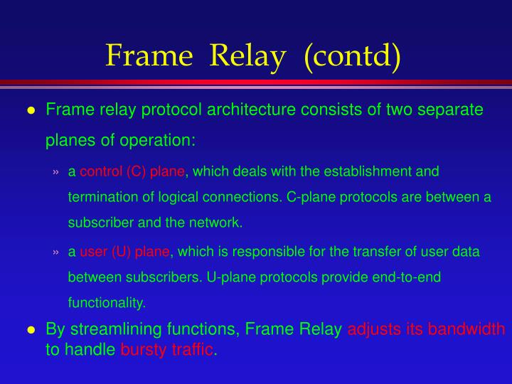 Frame  Relay  (contd)
