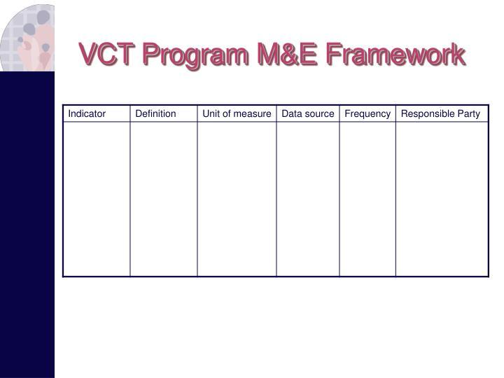 VCT Program M&E Framework