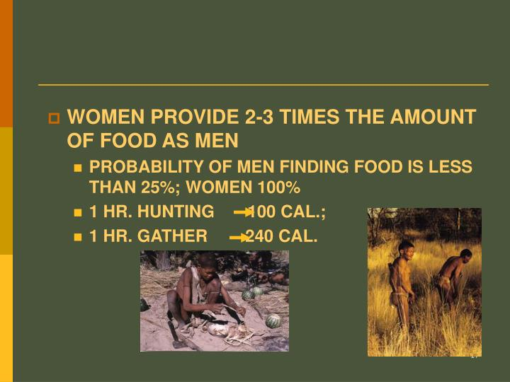 WOMEN PROVIDE 2-3 TIMES THE AMOUNT OF FOOD AS MEN