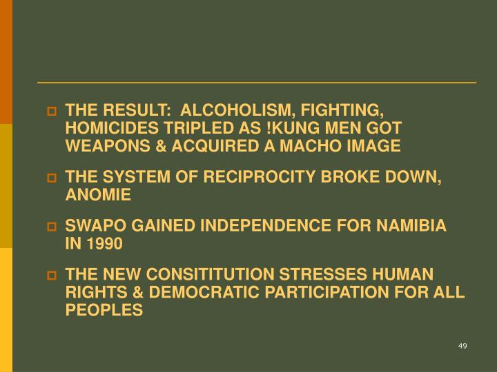 THE RESULT:  ALCOHOLISM, FIGHTING, HOMICIDES TRIPLED AS !KUNG MEN GOT WEAPONS & ACQUIRED A MACHO IMAGE