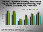current cigarette smoking prevalence by gender and race ethnicity high school students us 1991 2001