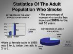 statistics of the adult population who smoke