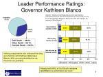 leader performance ratings governor kathleen blanco