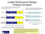 leader performance ratings political corruption