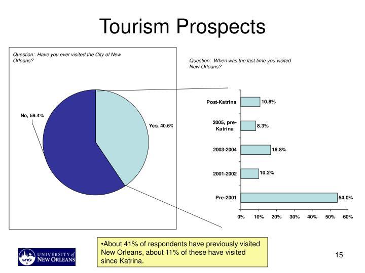 Tourism Prospects