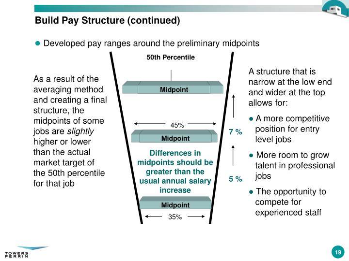 Build Pay Structure (continued)