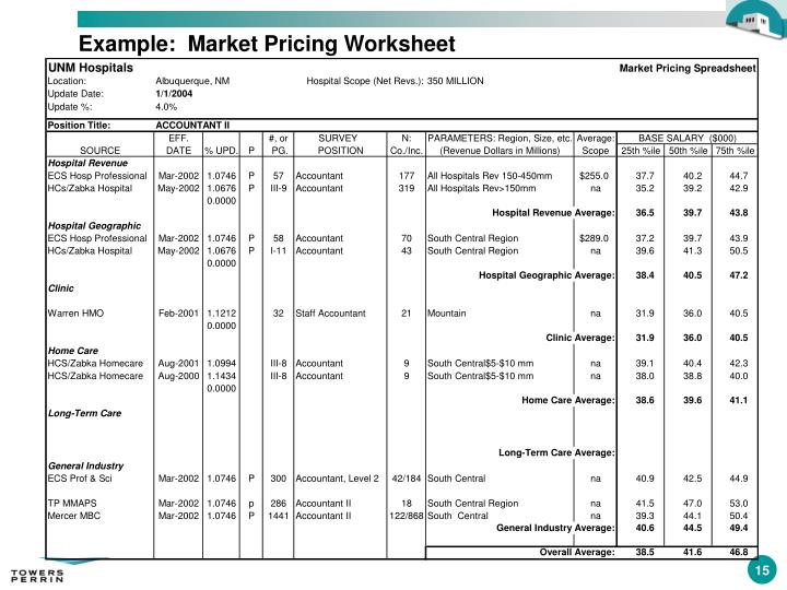 Example:  Market Pricing Worksheet