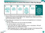 identify appropriate incumbent placement in new pay ranges