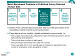 match benchmark positions to published survey data and analyze data