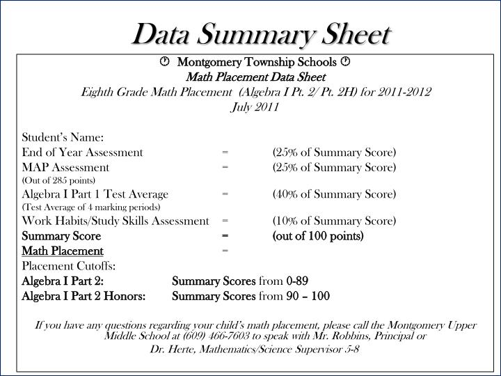 Data Summary Sheet