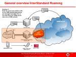 general overview interstandard roaming2