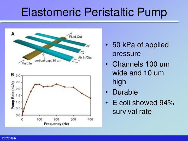 Elastomeric Peristaltic Pump