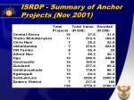 isrdp summary of anchor projects nov 2001