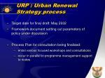 urp urban renewal strategy process