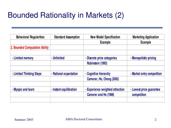 Bounded Rationality in Markets (2)