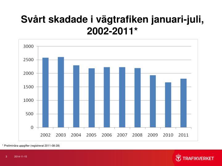 Svårt skadade i vägtrafiken januari-juli,        2002-2011*