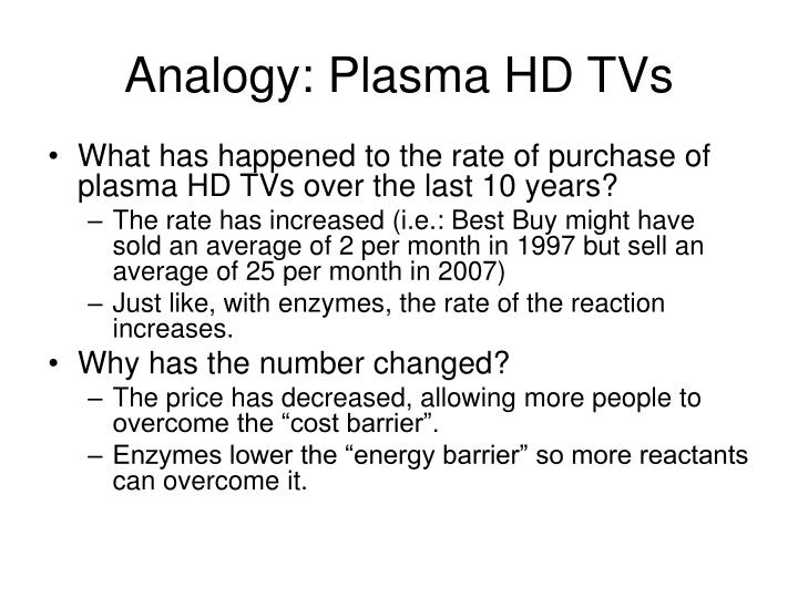 Analogy: Plasma HD TVs