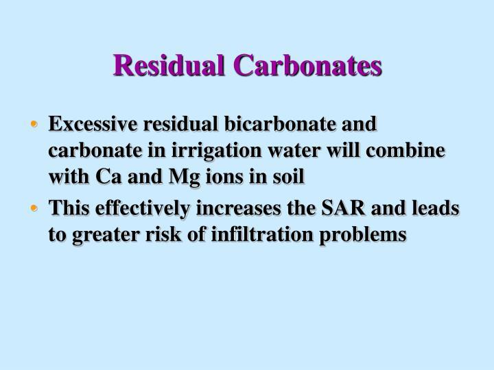 Residual Carbonates