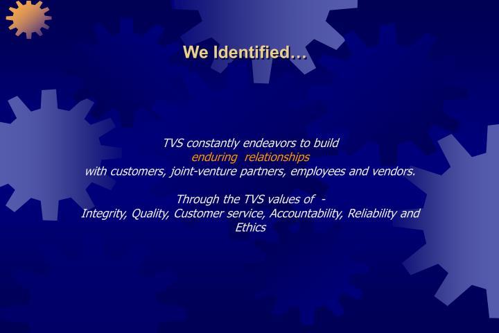 We Identified…