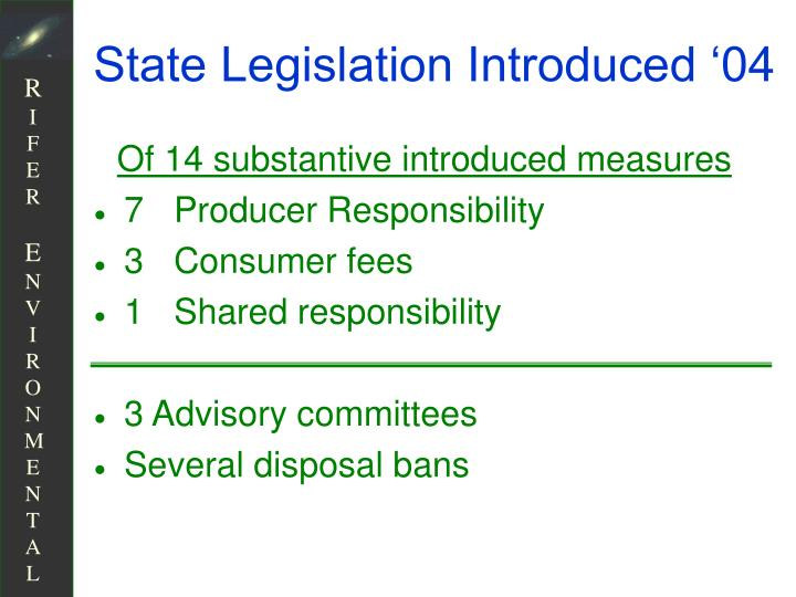 State Legislation Introduced '04