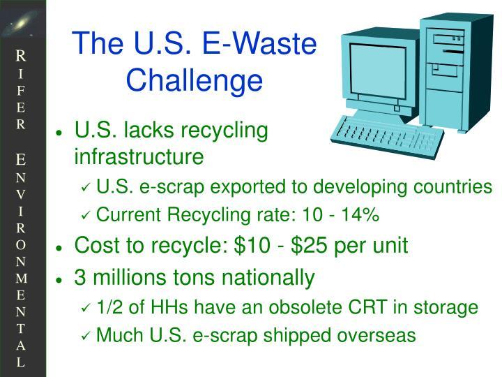 The U.S. E-Waste Challenge