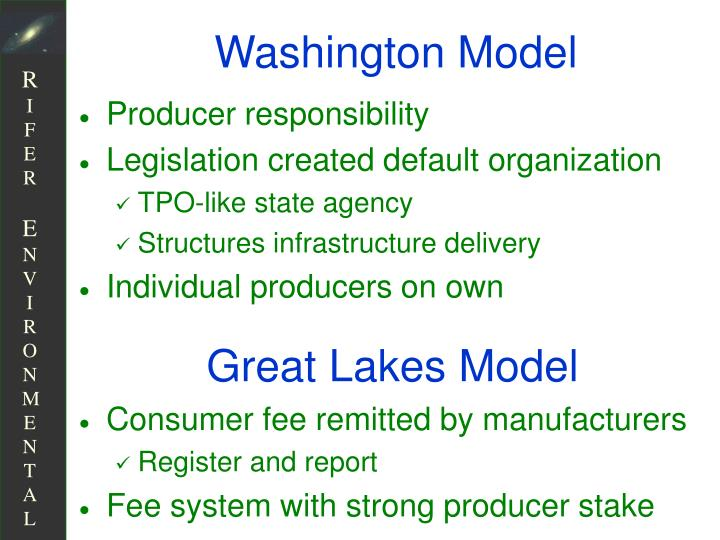 Washington Model