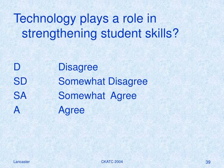 Technology plays a role in strengthening student skills?