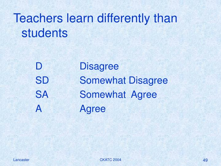 Teachers learn differently than students