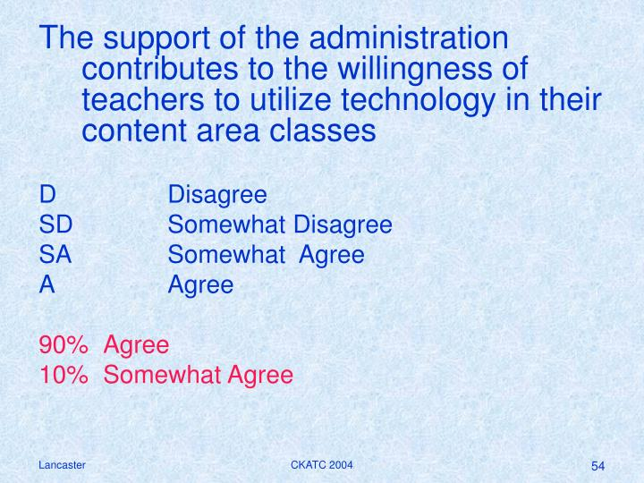 The support of the administration contributes to the willingness of teachers to utilize technology in their content area classes