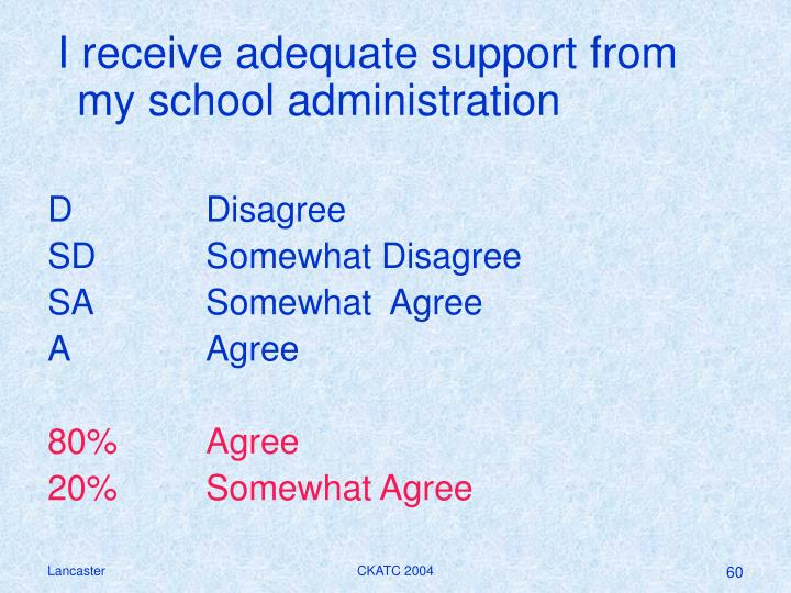 I receive adequate support from my school administration