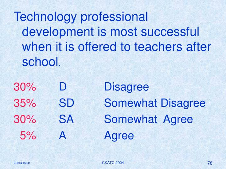Technology professional development is most successful when it is offered to teachers after school