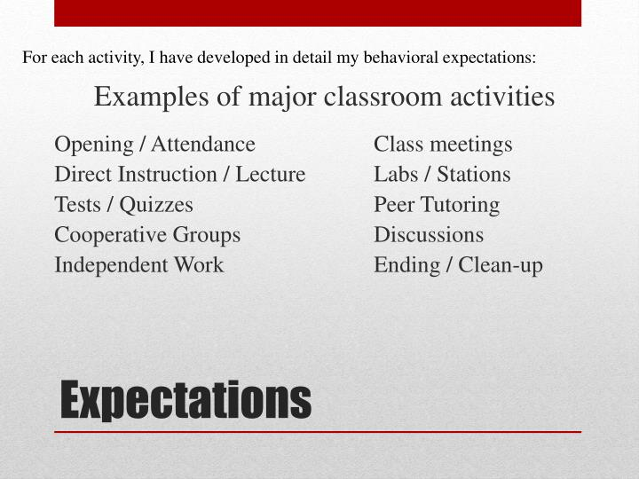 For each activity, I have developed in detail my behavioral expectations: