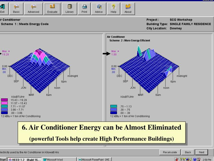 6. Air Conditioner Energy can be Almost Eliminated