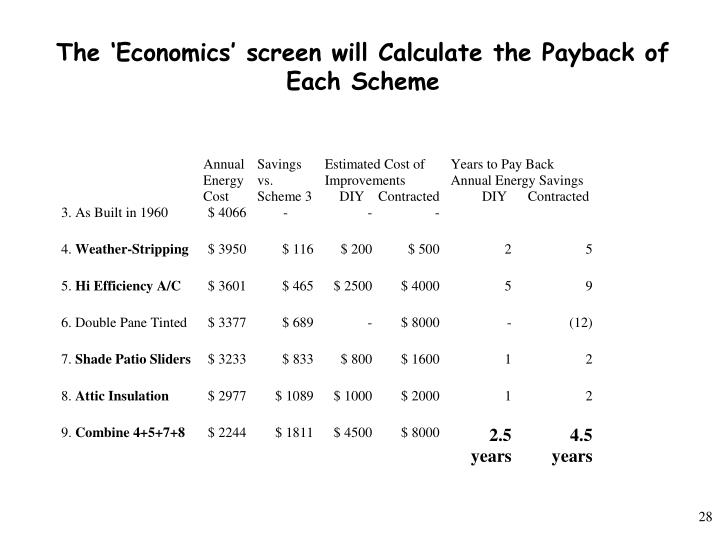 The 'Economics' screen will Calculate the Payback of Each Scheme