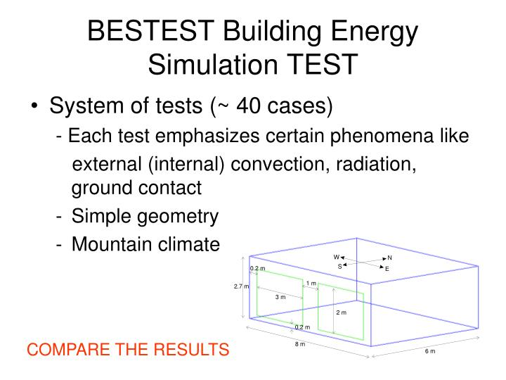 BESTEST Building Energy Simulation TEST