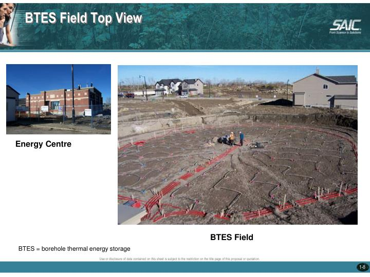 BTES Field Top View