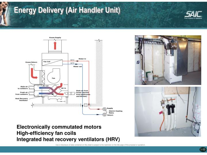 Energy Delivery (Air Handler Unit)